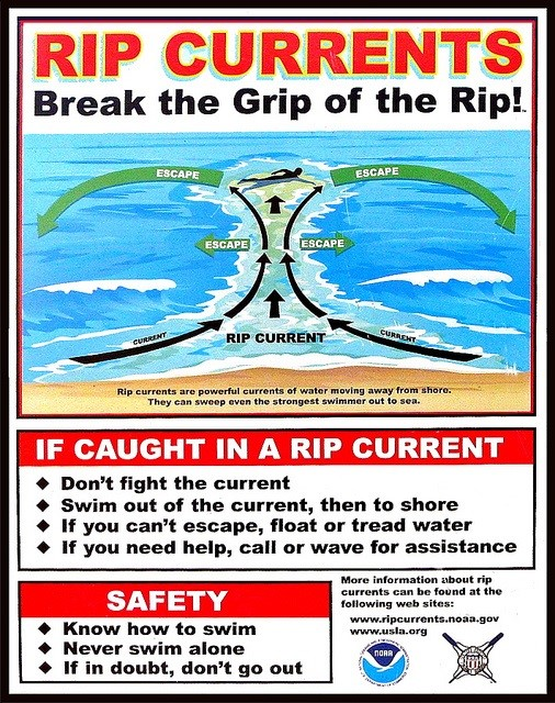 Rip Currents.jpg